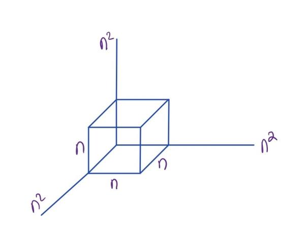 CubePic